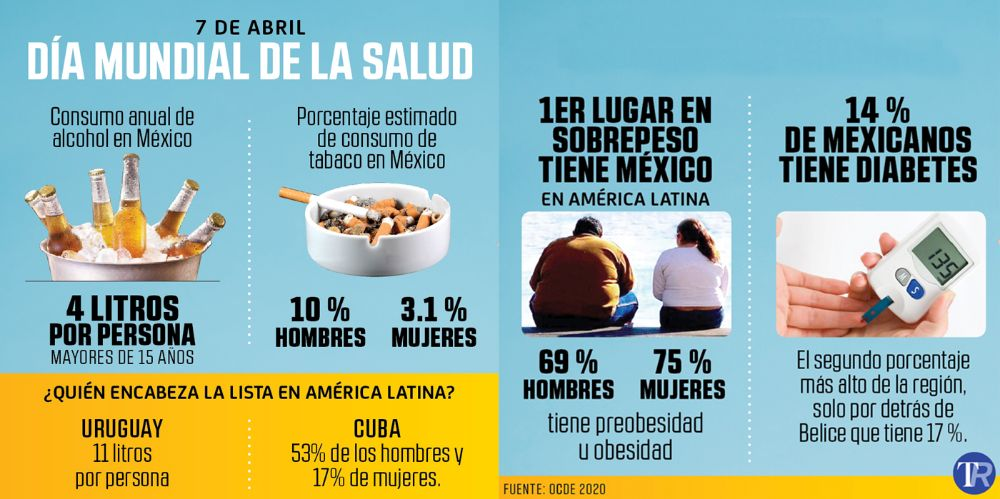 health in Mexico